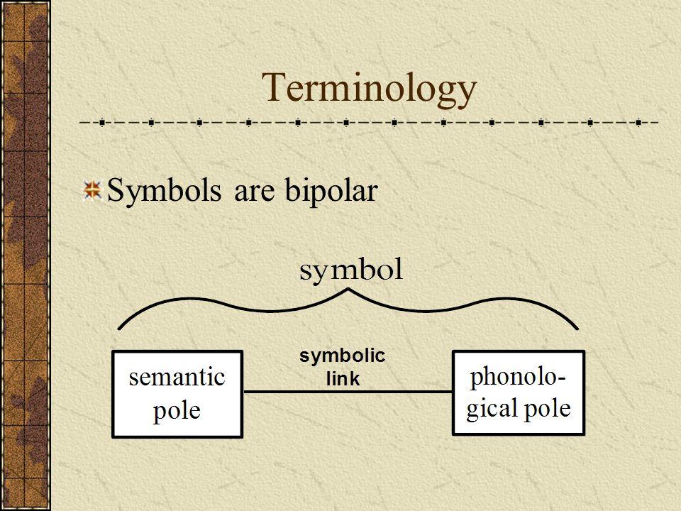 Terminology Symbols are bipolar