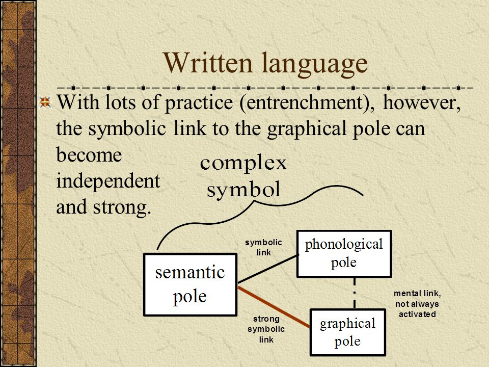 Written language With lots of practice (entrenchment), however, the symbolic link to the graphical pole can become independent and strong.