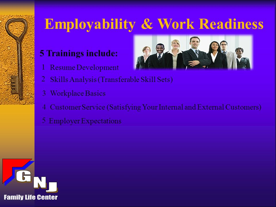 Employability & Work Readiness 5 Trainings include: Resume Development Skills Analysis (Transferable Skill Sets) Workplace Basics Customer Service (Sa
