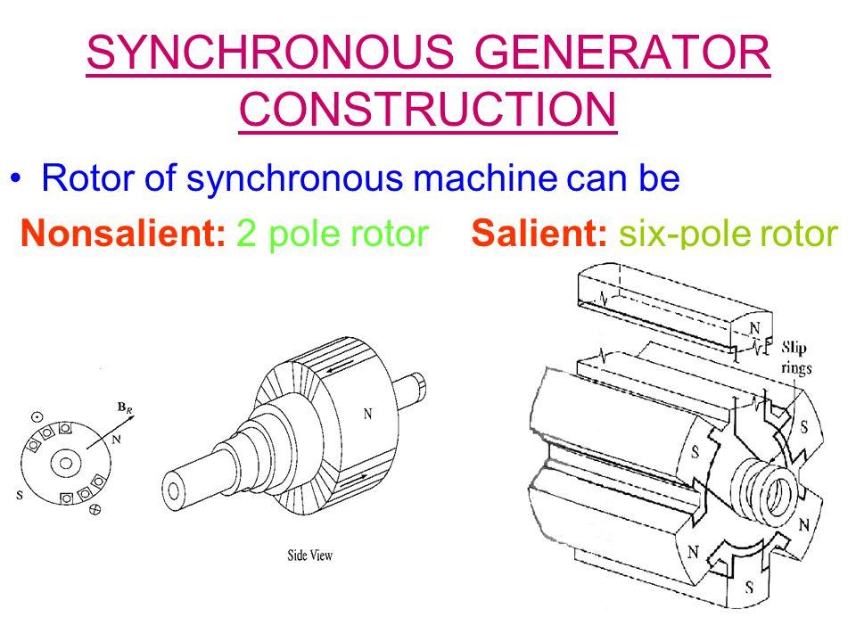 SYNCHRONOUS GENERATOR EQ.CCT.