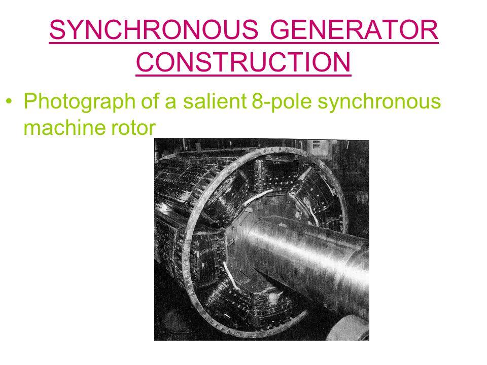SYNCHRONOUS GENERATOR EQ.