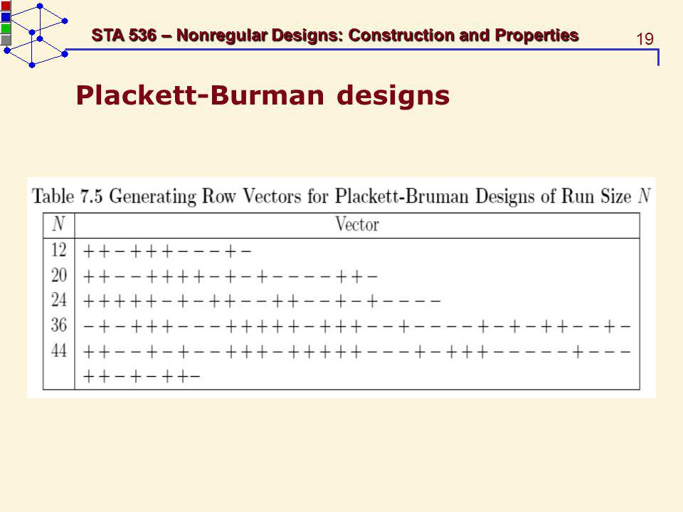 19 STA 536 – Nonregular Designs: Construction and Properties Plackett-Burman designs