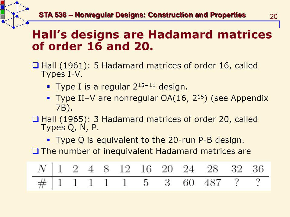 20 STA 536 – Nonregular Designs: Construction and Properties Halls designs are Hadamard matrices of order 16 and 20.
