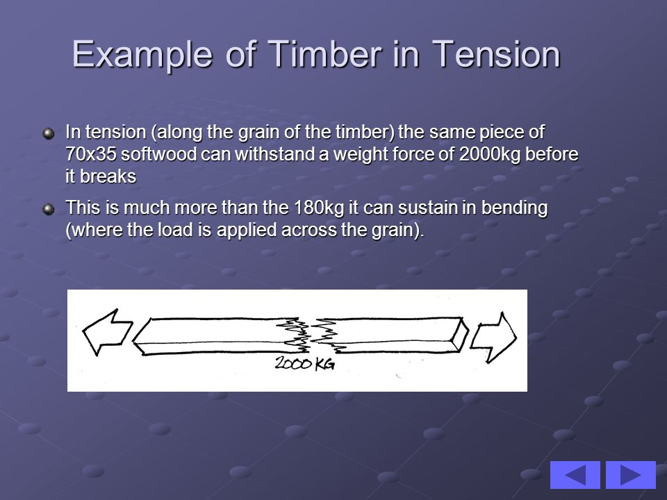 Example of Timber in Tension In tension (along the grain of the timber) the same piece of 70x35 softwood can withstand a weight force of 2000kg before