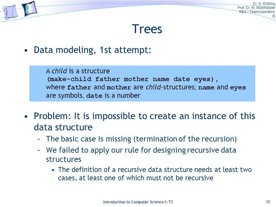 Dr. G. Rößling Prof. Dr. M. Mühlhäuser RBG / Telekooperation © Introduction to Computer Science I: T3 Trees Data modeling, 1st attempt: Problem: It is