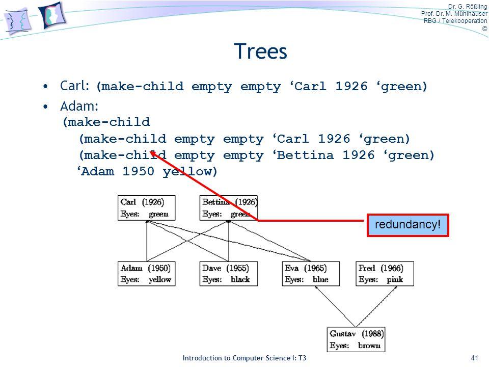 Dr. G. Rößling Prof. Dr. M. Mühlhäuser RBG / Telekooperation © Introduction to Computer Science I: T3 Trees Carl: (make-child empty empty Carl 1926 gr