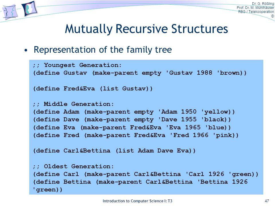 Dr. G. Rößling Prof. Dr. M. Mühlhäuser RBG / Telekooperation © Introduction to Computer Science I: T3 Mutually Recursive Structures Representation of