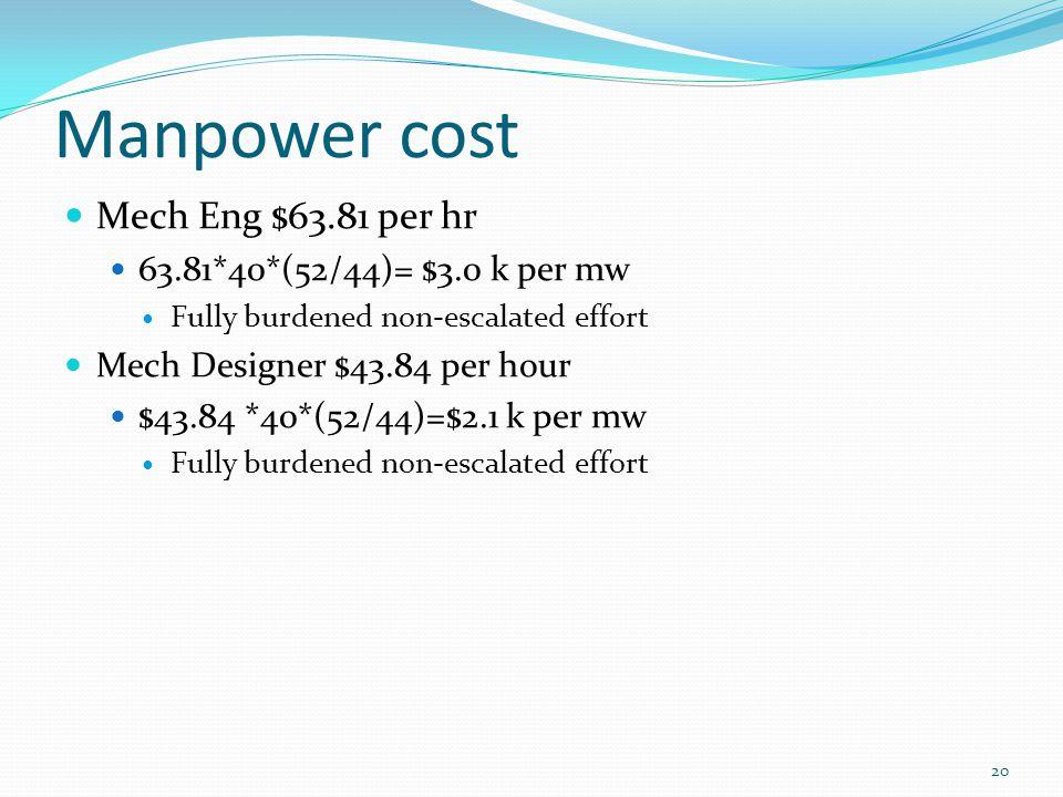 Manpower cost Mech Eng $63.81 per hr 63.81*40*(52/44)= $3.0 k per mw Fully burdened non-escalated effort Mech Designer $43.84 per hour $43.84 *40*(52/