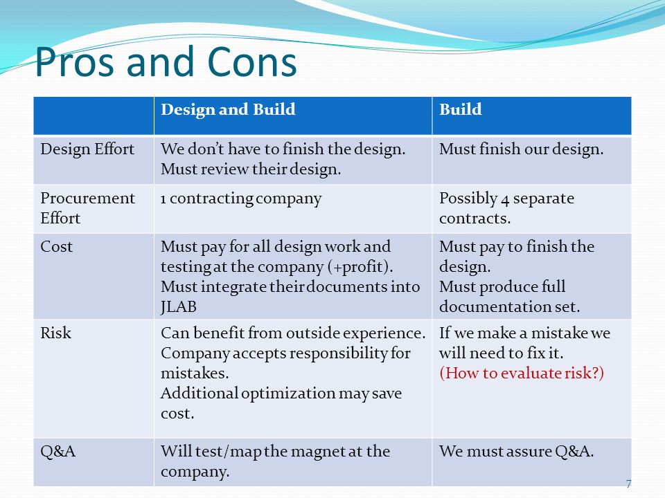 Pros and Cons Design and BuildBuild Design EffortWe dont have to finish the design. Must review their design. Must finish our design. Procurement Effo
