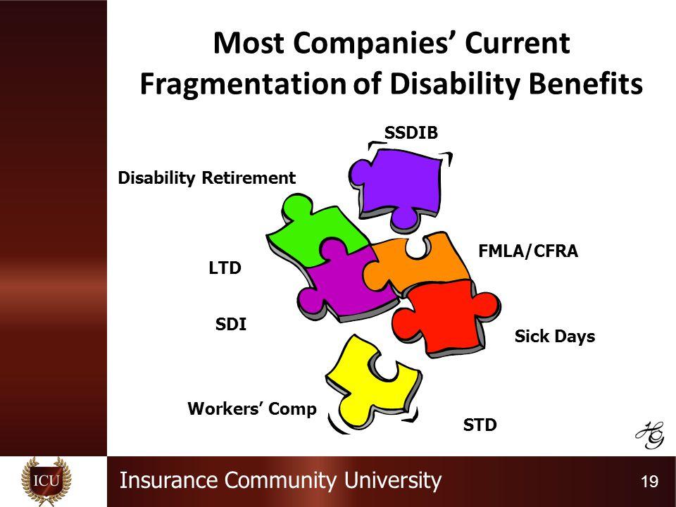 Insurance Community University 19 Most Companies Current Fragmentation of Disability Benefits Sick Days SSDIB Workers Comp LTD FMLA/CFRA STD SDI Disability Retirement