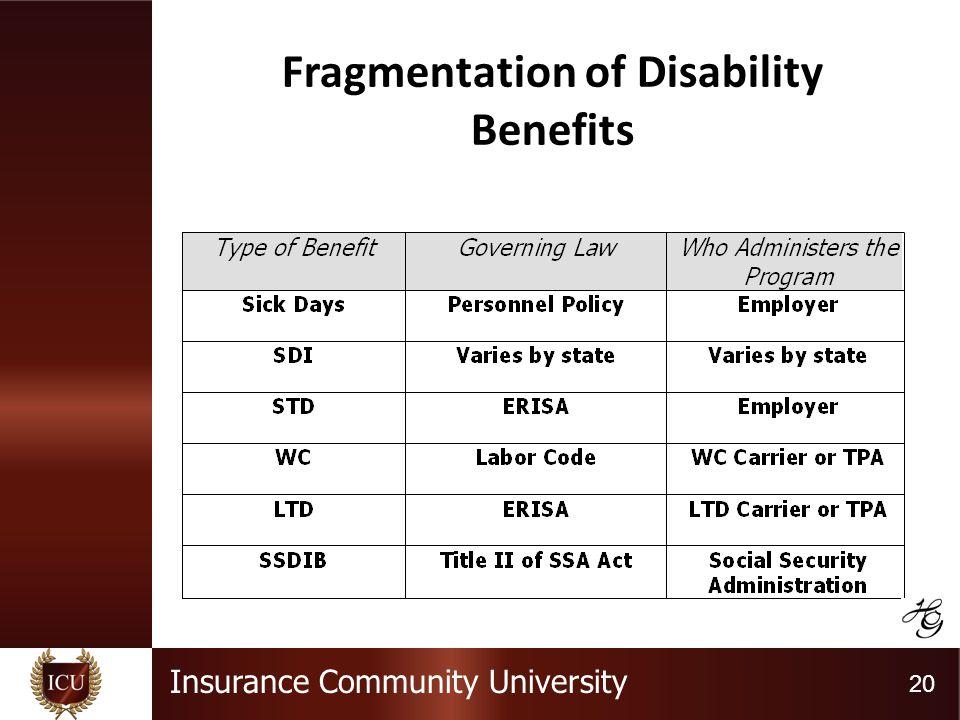 Insurance Community University 20 Fragmentation of Disability Benefits