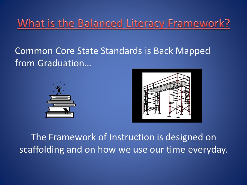 Common Core State Standards is Back Mapped from Graduation… The Framework of Instruction is designed on scaffolding and on how we use our time everyda