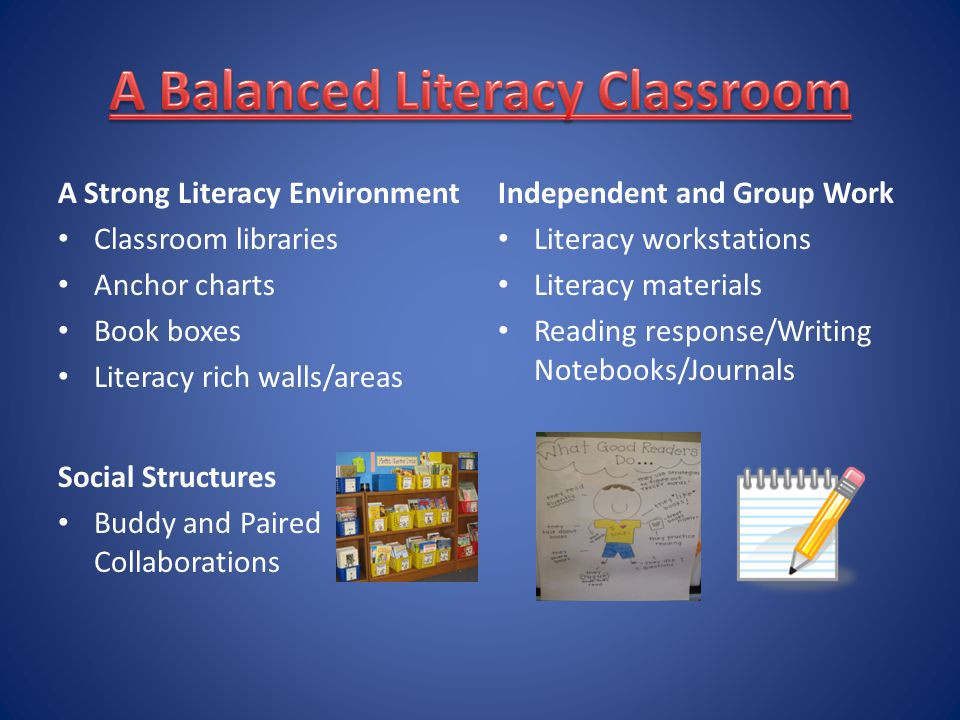 A Strong Literacy Environment Classroom libraries Anchor charts Book boxes Literacy rich walls/areas Social Structures Buddy and Paired Collaborations