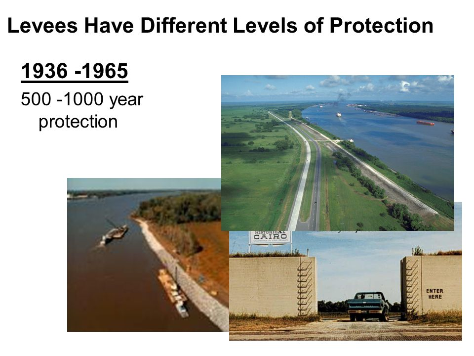 1936 -1965 500 -1000 year protection Levees Have Different Levels of Protection