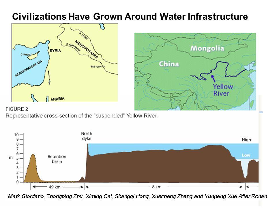 Civilizations Have Grown Around Water Infrastructure