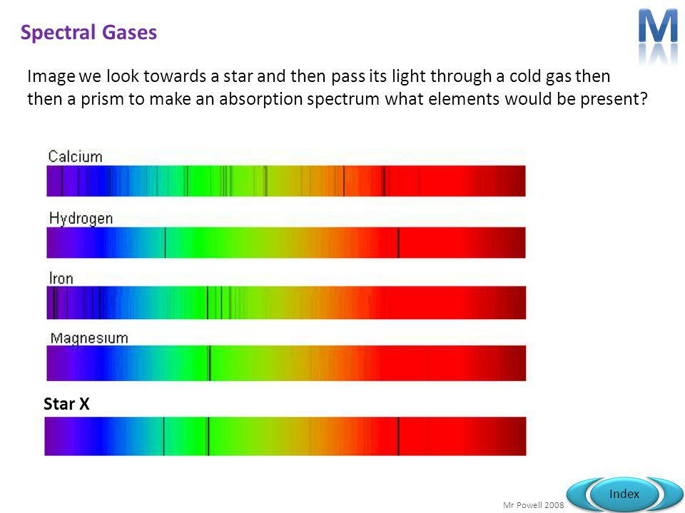 Mr Powell 2008 Index Other Elements Emission Spectra....