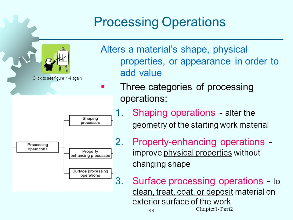 33 Chapter1- Part2 Processing Operations Alters a materials shape, physical properties, or appearance in order to add value Three categories of processing operations: 1.Shaping operations - alter the geometry of the starting work material 2.Property enhancing operations - improve physical properties without changing shape 3.Surface processing operations - to clean, treat, coat, or deposit material on exterior surface of the work Click to see figure 1-4 again