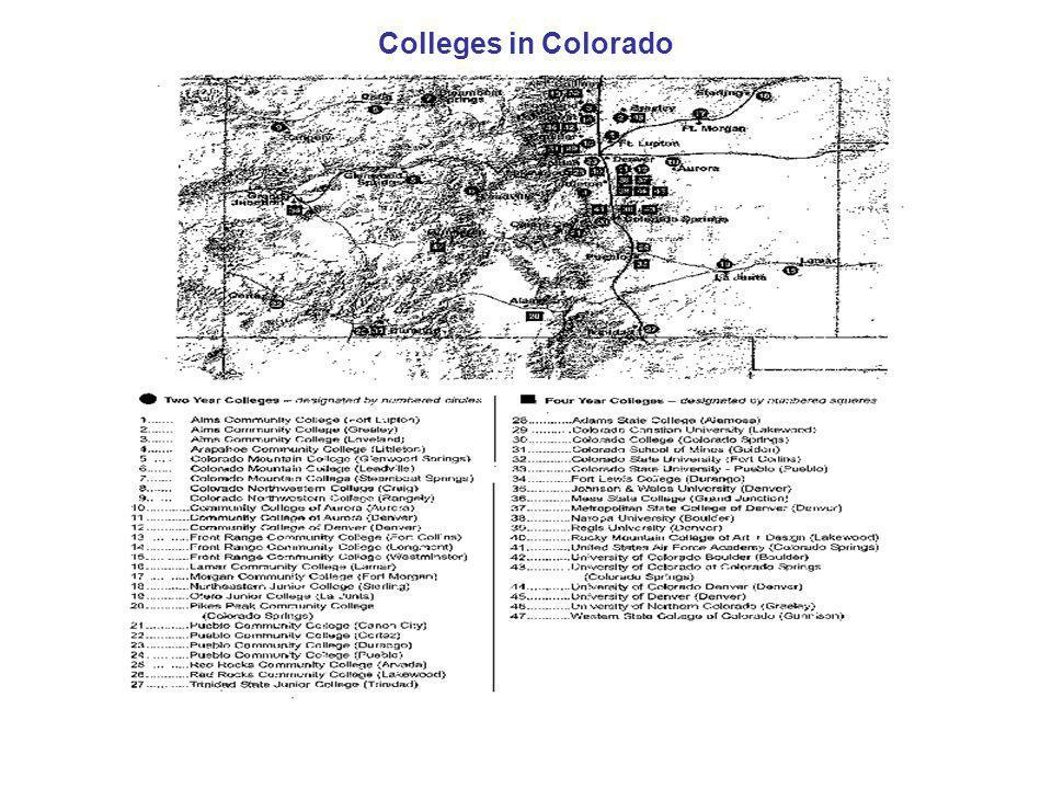 Colleges in Colorado