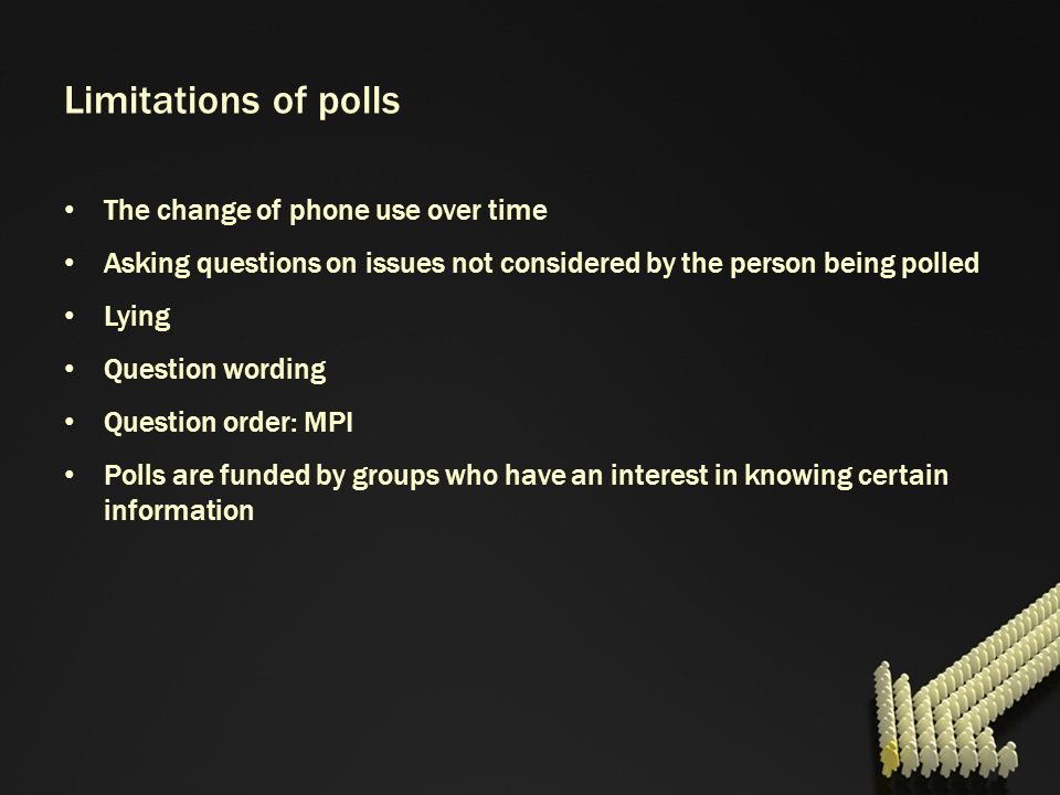 Limitations of polls The change of phone use over time Asking questions on issues not considered by the person being polled Lying Question wording Que