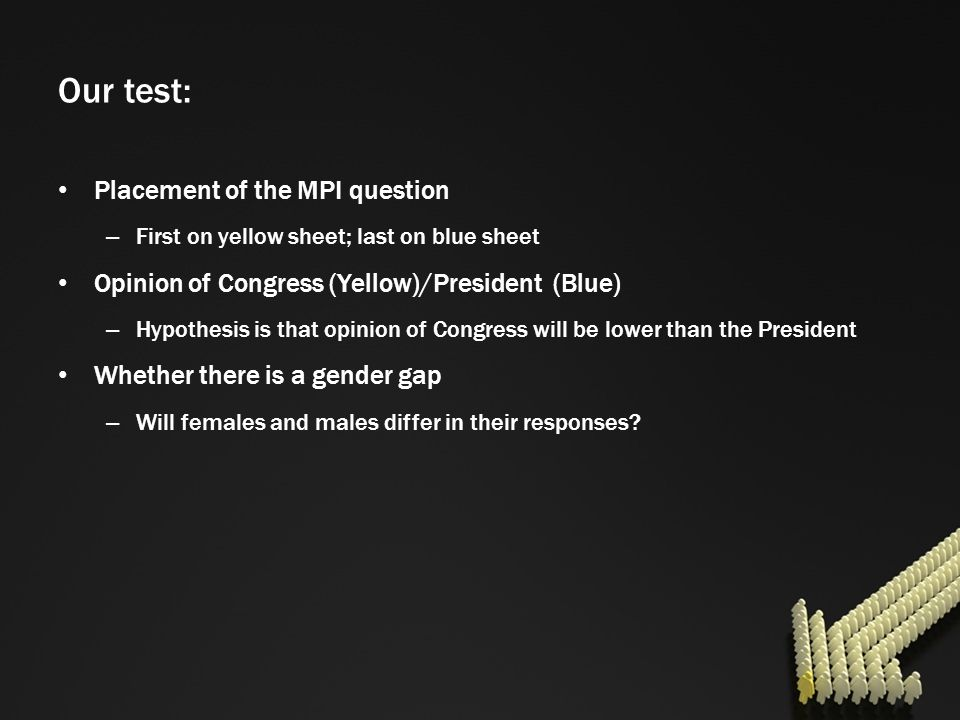 Our test: Placement of the MPI question – First on yellow sheet; last on blue sheet Opinion of Congress (Yellow)/President (Blue) – Hypothesis is that