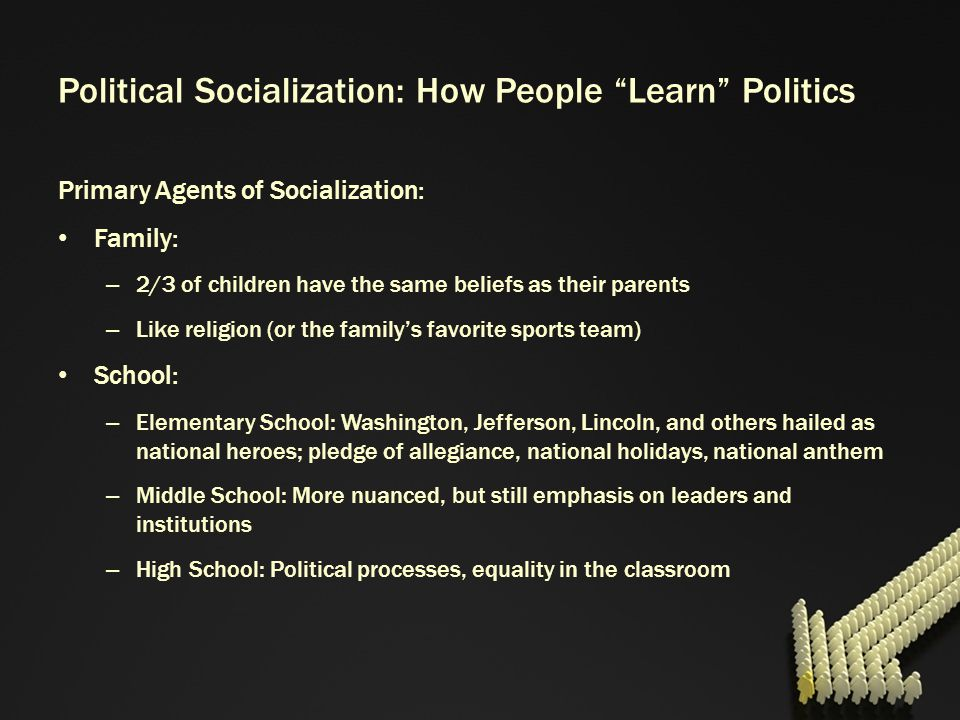 political socialization patterns essay In brief, political socialization is the process by which individuals acquire political culture, political attitudes and develop patterns of political behaviour.