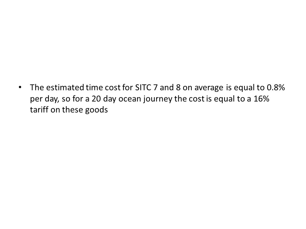 The estimated time cost for SITC 7 and 8 on average is equal to 0.8% per day, so for a 20 day ocean journey the cost is equal to a 16% tariff on these