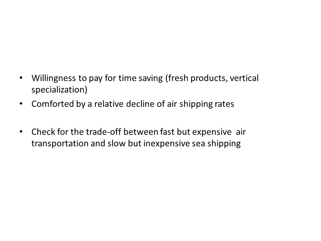 Willingness to pay for time saving (fresh products, vertical specialization) Comforted by a relative decline of air shipping rates Check for the trade