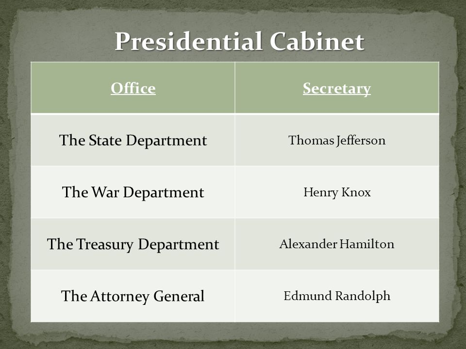 Presidential Cabinet OfficeSecretary The State Department Thomas Jefferson The War Department Henry Knox The Treasury Department Alexander Hamilton The Attorney General Edmund Randolph