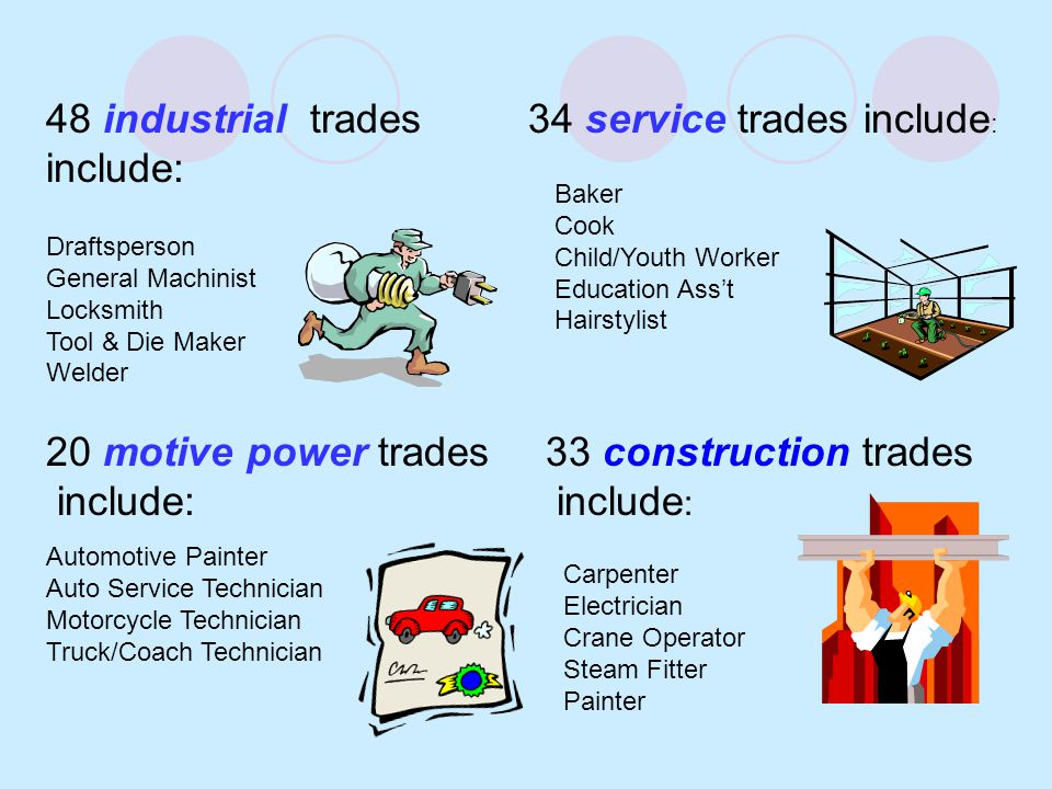 48 industrial trades include: 34 service trades include : 20 motive power trades include: 33 construction trades include : Baker Cook Child/Youth Work