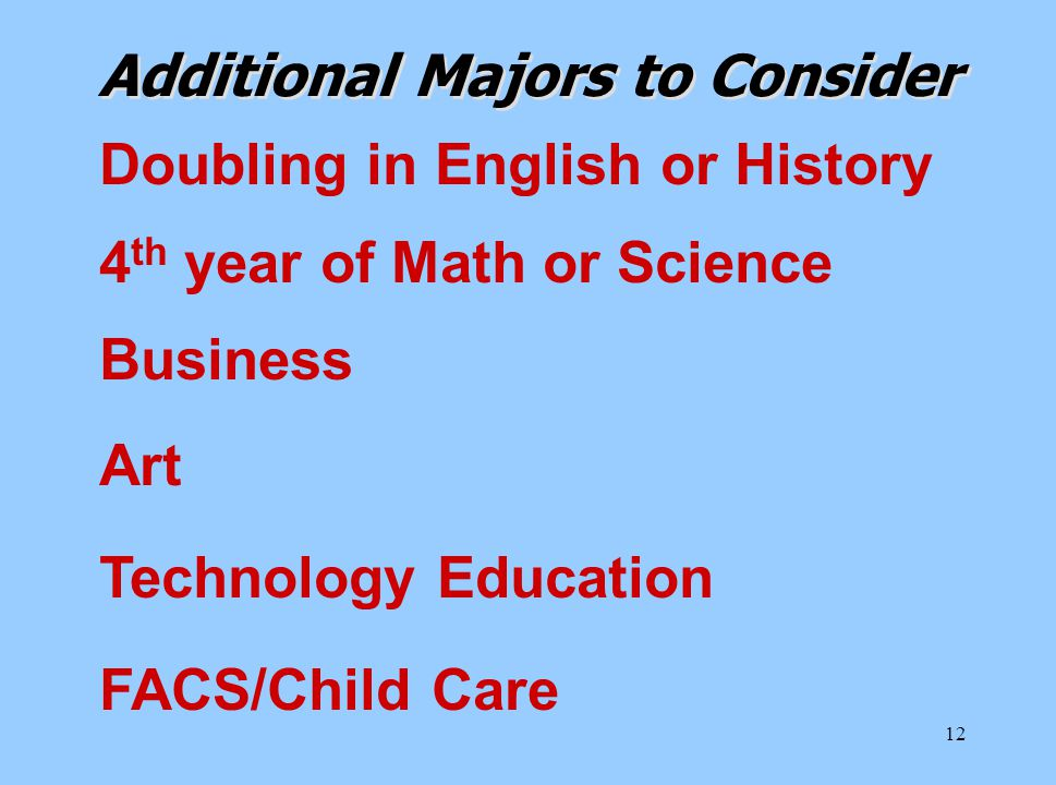 12 Doubling in English or History 4 th year of Math or Science Business Art Technology Education FACS/Child Care Additional Majors to Consider