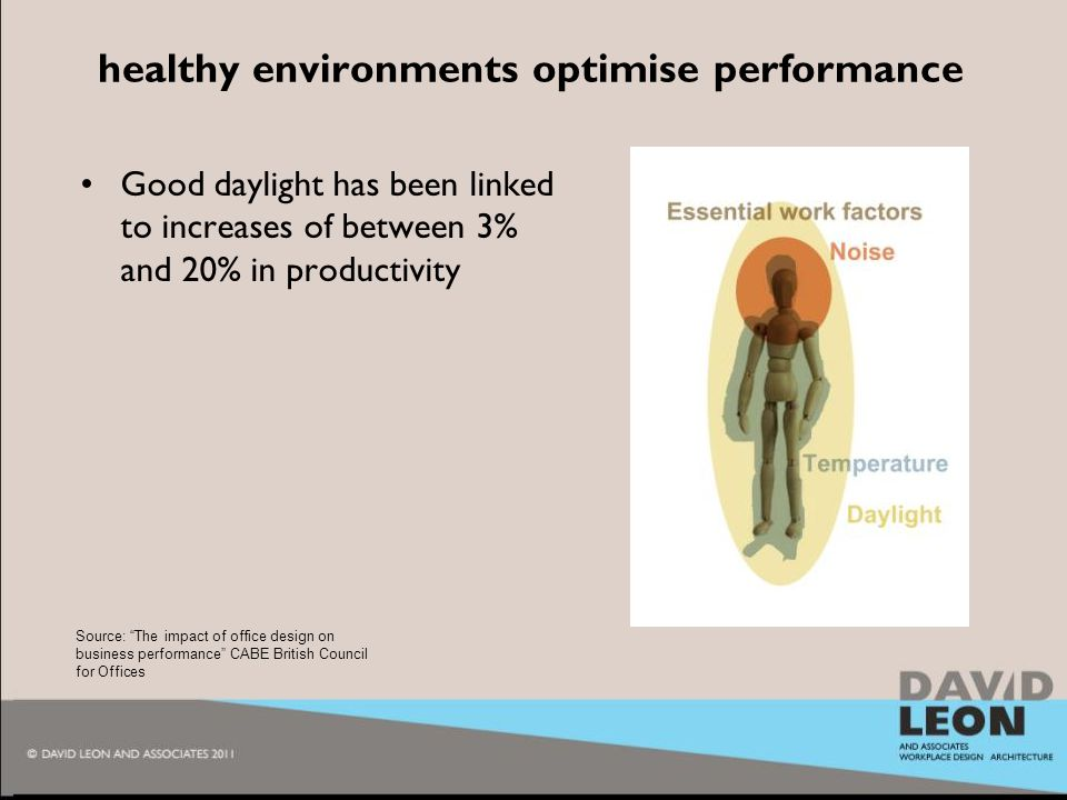 2010 healthy environments optimise performance Good daylight has been linked to increases of between 3% and 20% in productivity Source: The impact of office design on business performance CABE British Council for Offices