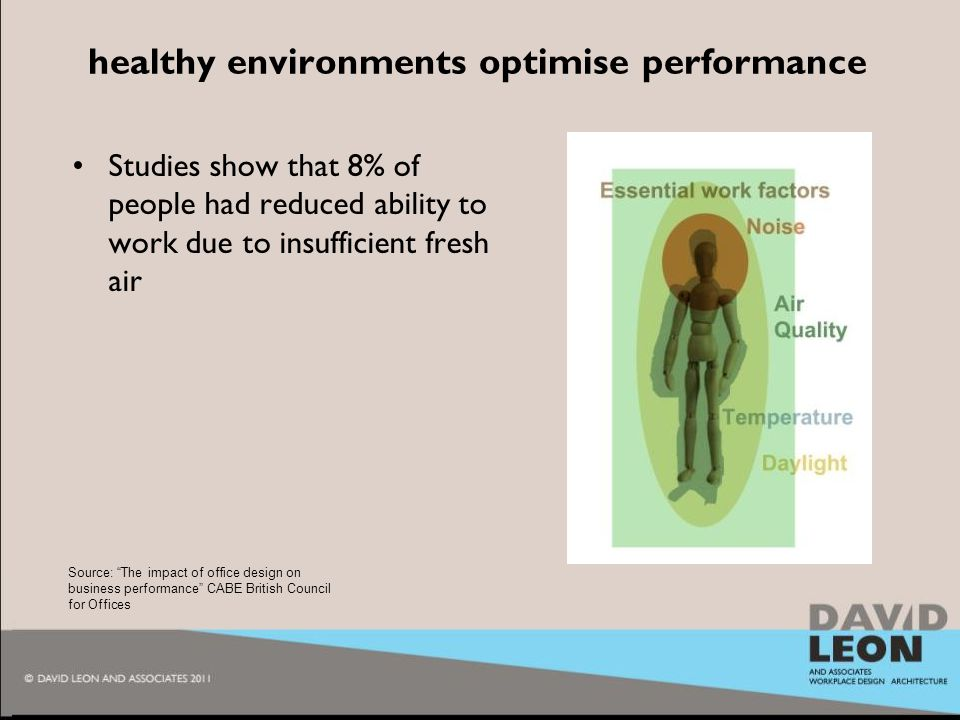 2010 healthy environments optimise performance Studies show that 8% of people had reduced ability to work due to insufficient fresh air Source: The im