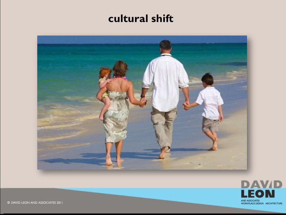 2010 cultural shift