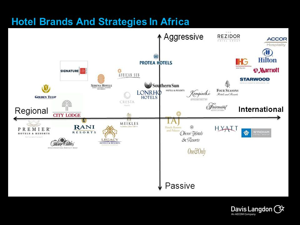 Hotel Brands And Strategies In Africa Regional Passive International