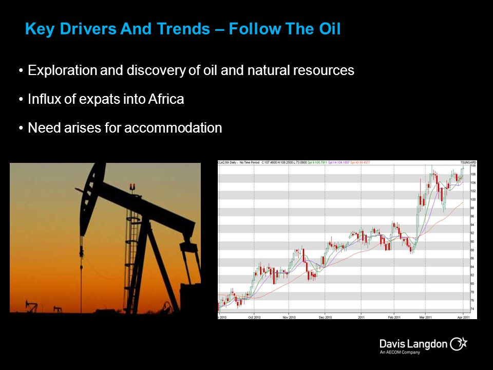 Key Drivers And Trends – Follow The Oil Exploration and discovery of oil and natural resources Influx of expats into Africa Need arises for accommodat