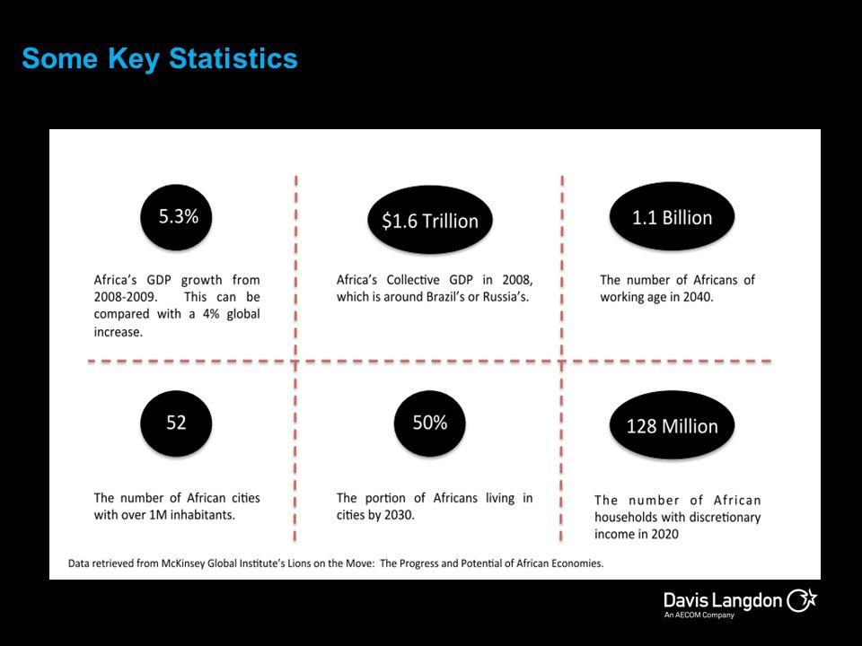 Some Key Statistics