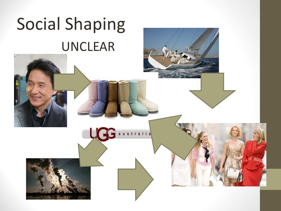 Social Shaping UNCLEAR