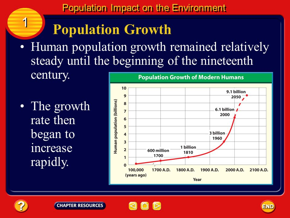 Earth's Increasing Population The global population in 2000 was 6.1 billion. Each day, the number of humans increases by approximately 200,000. 1 1 Po