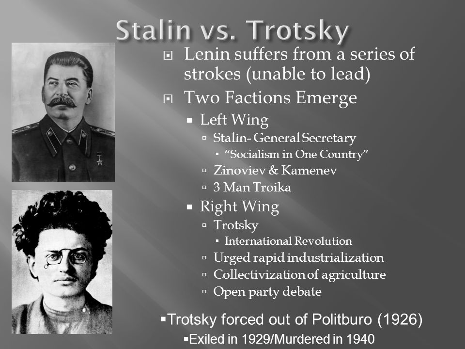 Lenin suffers from a series of strokes (unable to lead) Two Factions Emerge Left Wing Stalin- General Secretary Socialism in One Country Zinoviev & Kamenev 3 Man Troika Right Wing Trotsky International Revolution Urged rapid industrialization Collectivization of agriculture Open party debate Trotsky forced out of Politburo (1926) Exiled in 1929/Murdered in 1940