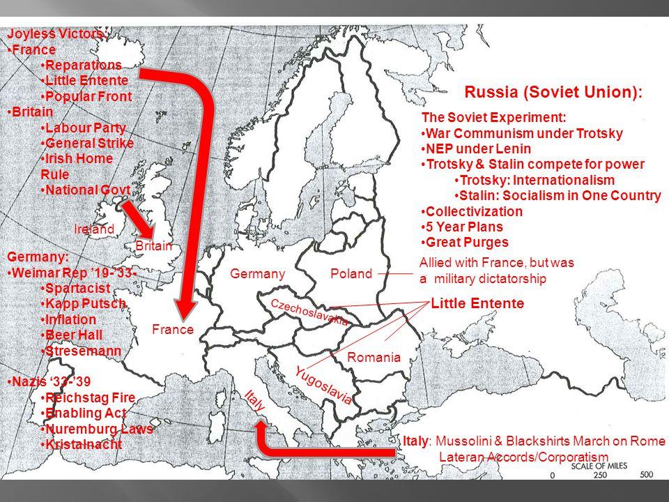 The Soviet Experiment: War Communism under Trotsky NEP under Lenin Trotsky & Stalin compete for power Trotsky: Internationalism Stalin: Socialism in O