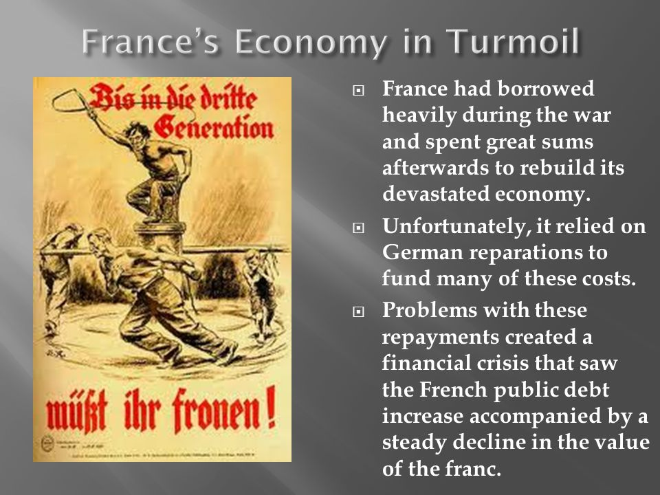 France had borrowed heavily during the war and spent great sums afterwards to rebuild its devastated economy.