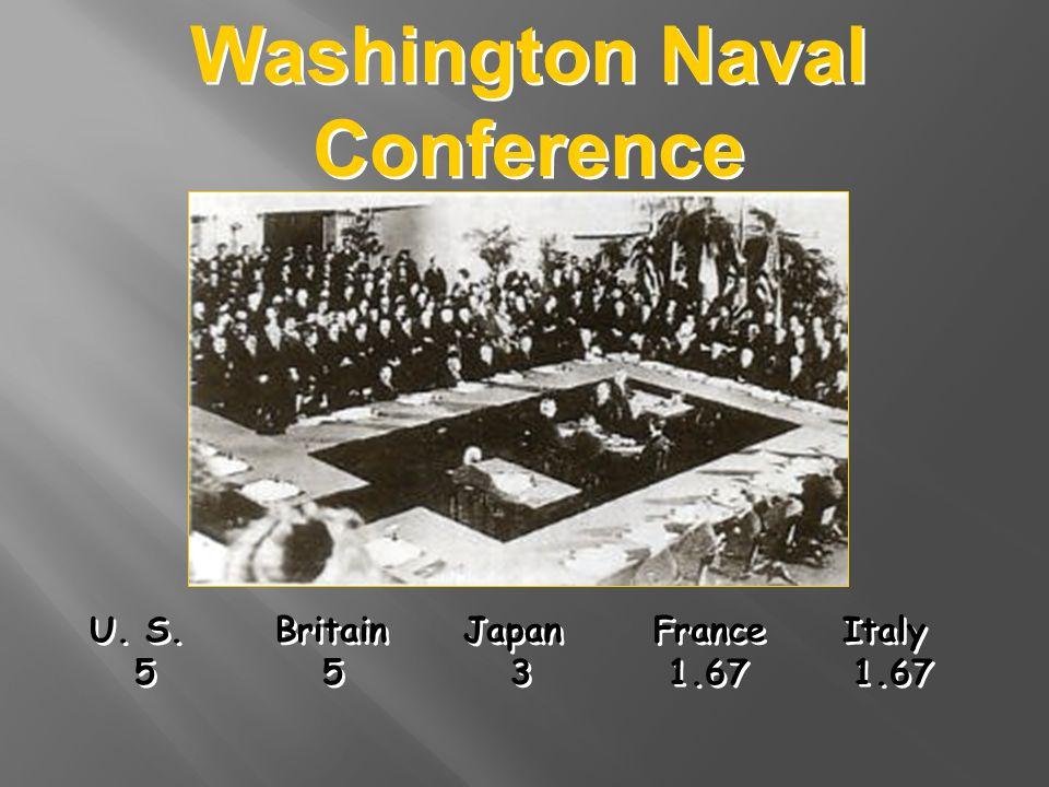 Washington Naval Conference [1921-1922] U. S. Britain Japan France Italy 5 5 3 1.67 1.67