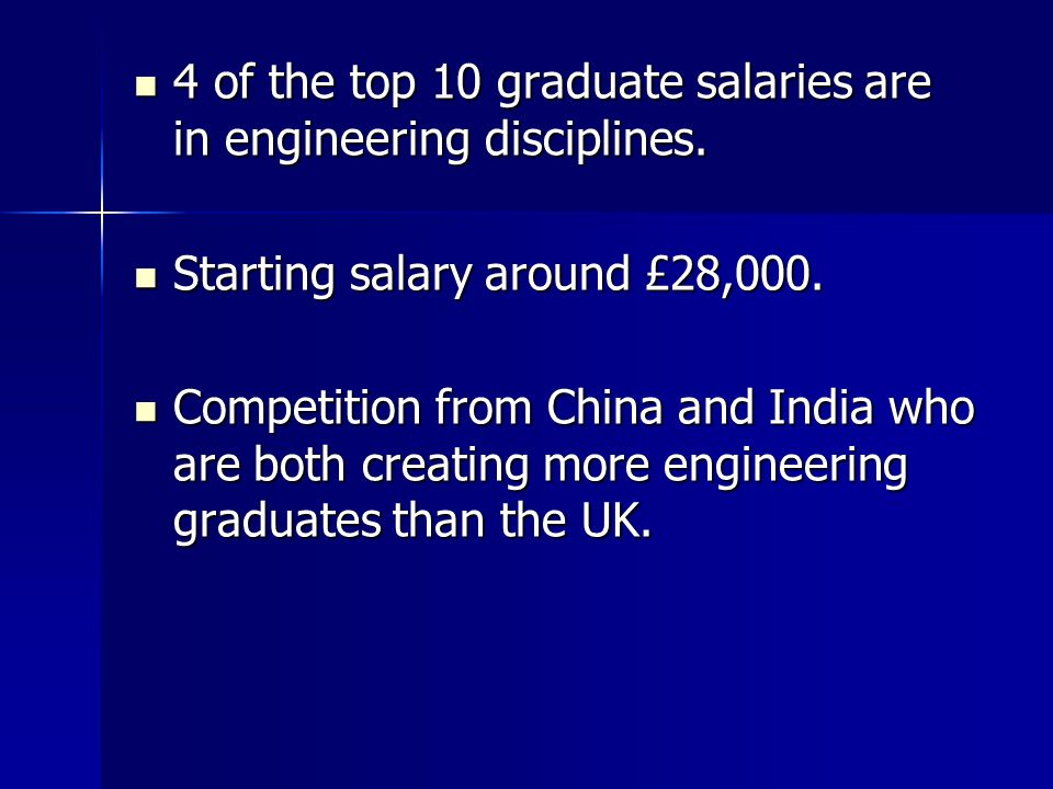 4 of the top 10 graduate salaries are in engineering disciplines.