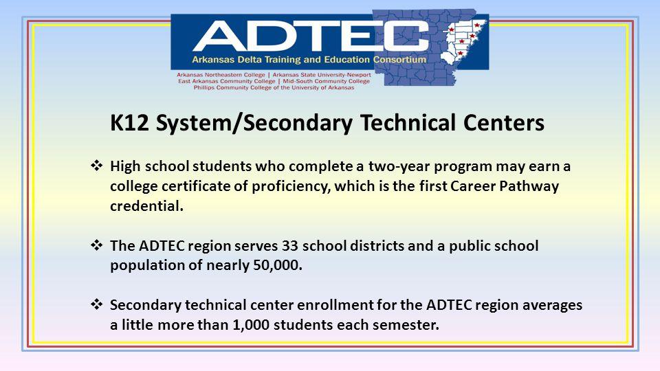 ADTEC University Center Bachelors Degree Access in ADTEC Region Prior To University Center