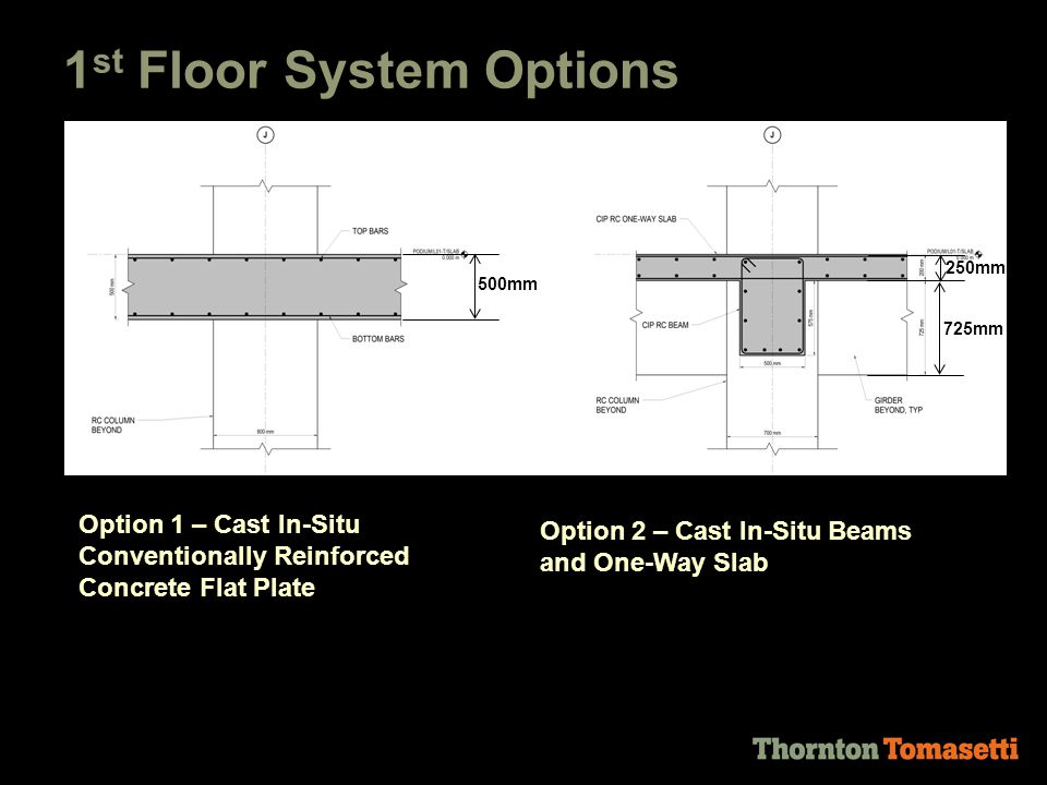 1 st Floor System Options Option 1 – Cast In-Situ Conventionally Reinforced Concrete Flat Plate Option 2 – Cast In-Situ Beams and One-Way Slab 500mm 250mm 725mm