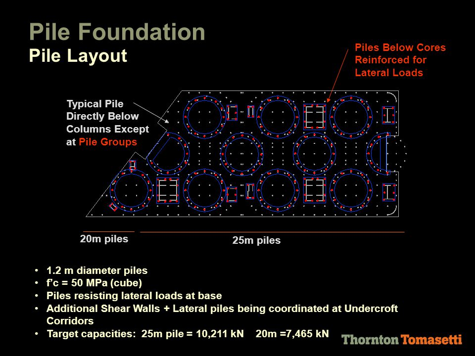 Pile Foundation Pile Layout 1.2 m diameter piles fc = 50 MPa (cube) Piles resisting lateral loads at base Additional Shear Walls + Lateral piles being coordinated at Undercroft Corridors Target capacities: 25m pile = 10,211 kN 20m =7,465 kN Typical Pile Directly Below Columns Except at Pile Groups Piles Below Cores Reinforced for Lateral Loads 20m piles 25m piles
