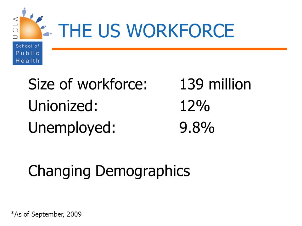 THE US WORKFORCE Size of workforce:139 million Unionized:12% Unemployed:9.8% Changing Demographics *As of September, 2009