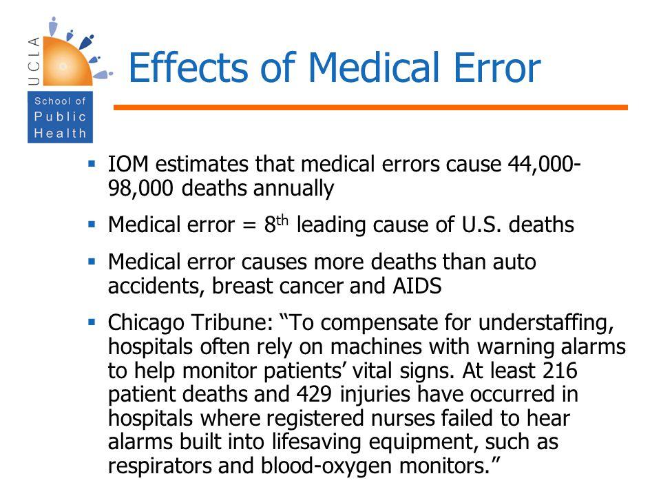 Effects of Medical Error IOM estimates that medical errors cause 44,000- 98,000 deaths annually Medical error = 8 th leading cause of U.S. deaths Medi