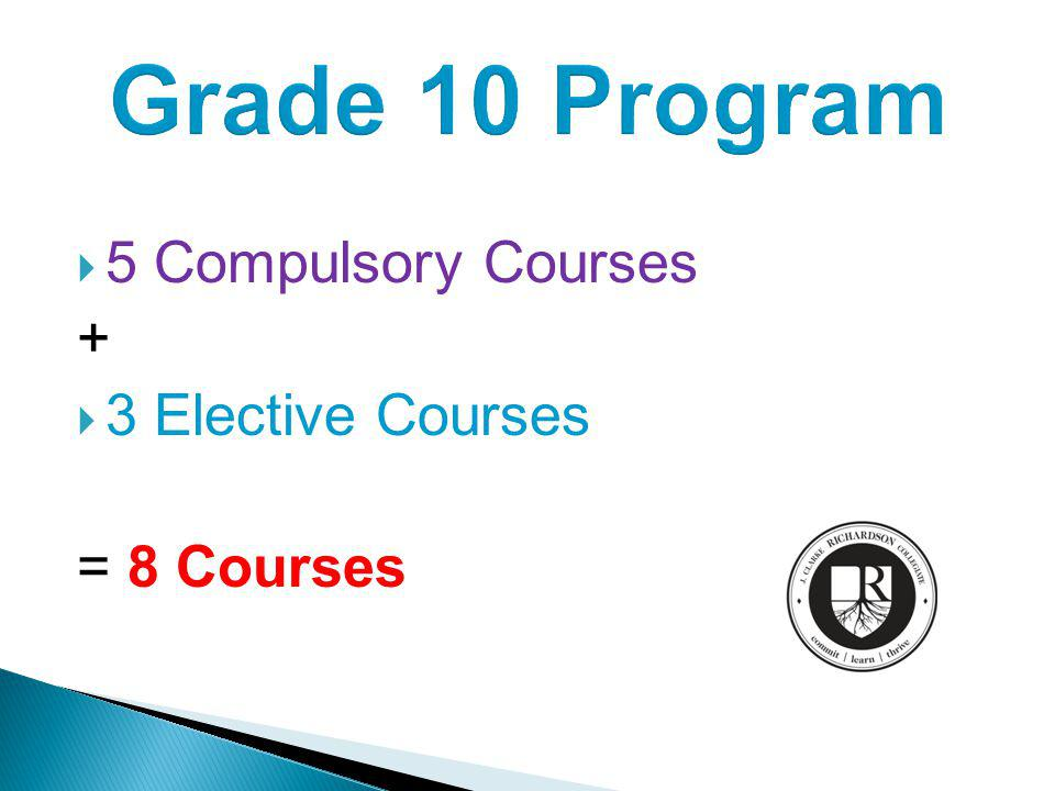 5 Compulsory Courses + 3 Elective Courses = 8 Courses