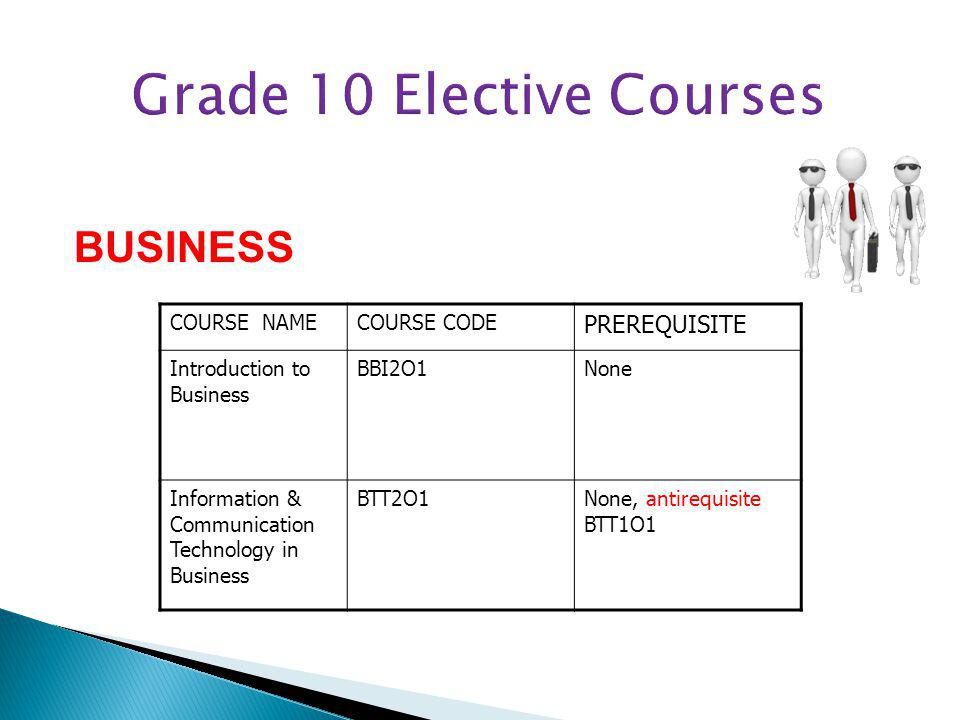 COURSE NAMECOURSE CODE PREREQUISITE Introduction to Business BBI2O1None Information & Communication Technology in Business BTT2O1None, antirequisite BTT1O1 BUSINESS
